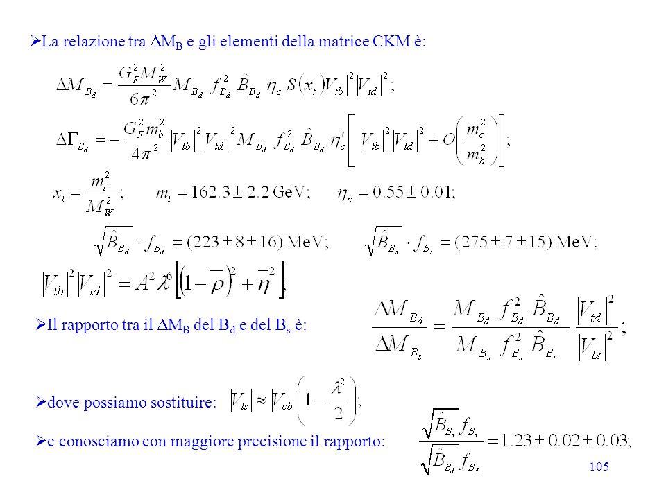 La relazione tra DMB e gli elementi della matrice CKM è: