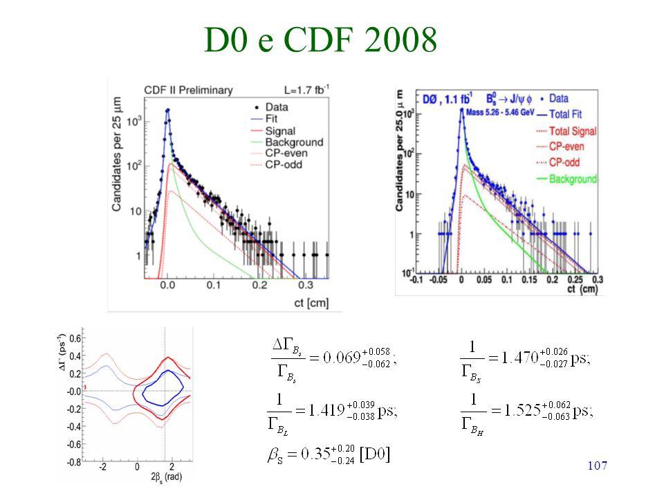 D0 e CDF 2008