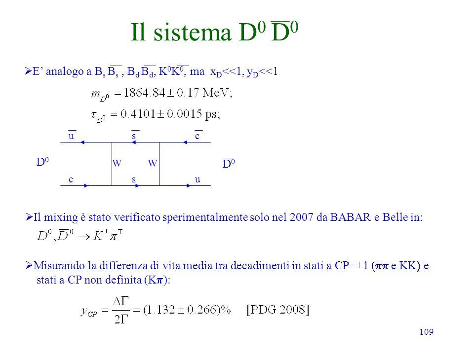 Il sistema D0 D0 E' analogo a Bs Bs , Bd Bd, K0K0, ma xD<<1, yD<<1. u. s. c. D0. W. W. D0. c.
