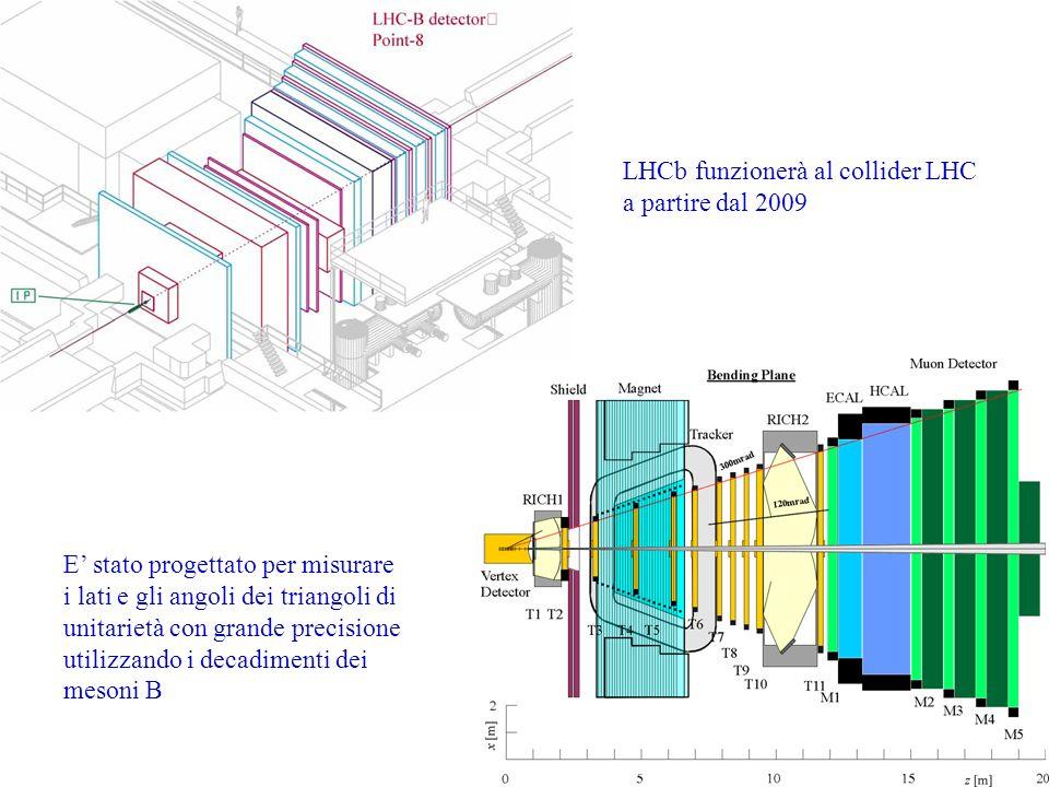 LHCb funzionerà al collider LHC