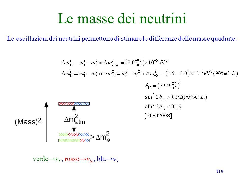 Le masse dei neutrini Le oscillazioni dei neutrini permettono di stimare le differenze delle masse quadrate:
