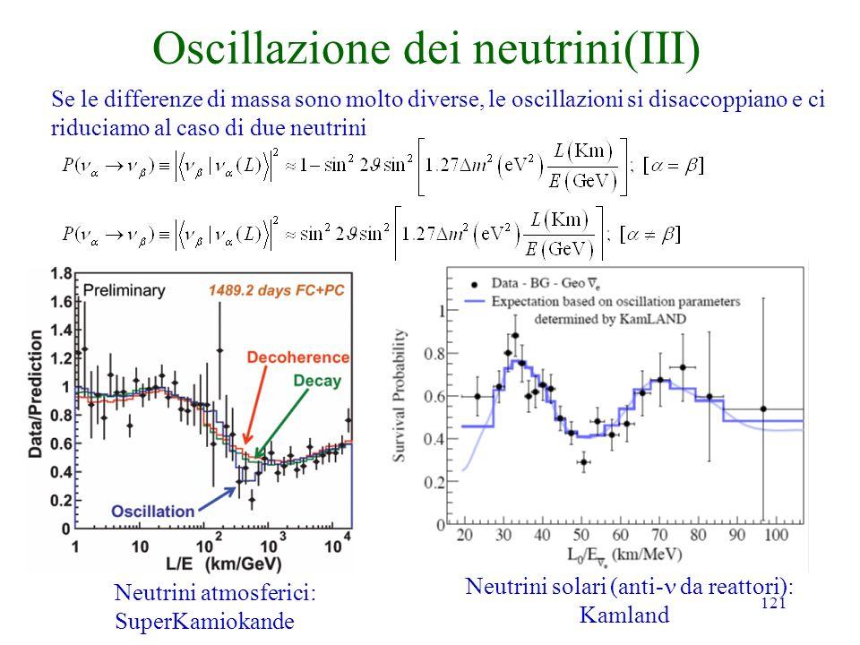 Oscillazione dei neutrini(III)