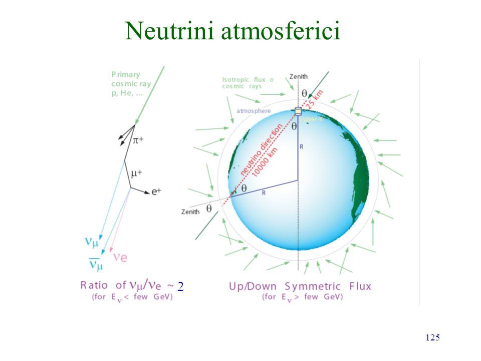 Neutrini atmosferici 2