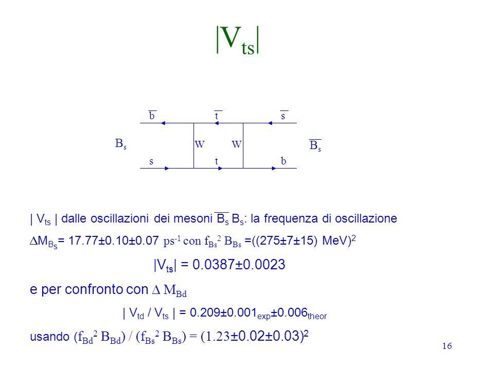 |Vts| |Vts| = 0.0387±0.0023 e per confronto con D MBd Bs Bs