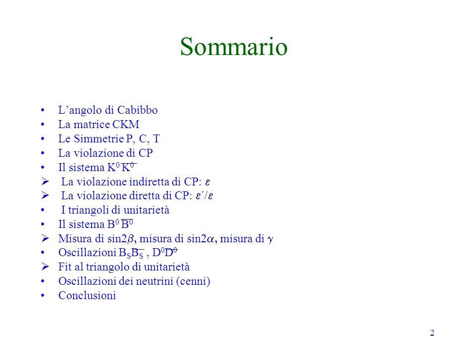 Sommario L'angolo di Cabibbo La matrice CKM Le Simmetrie P, C, T