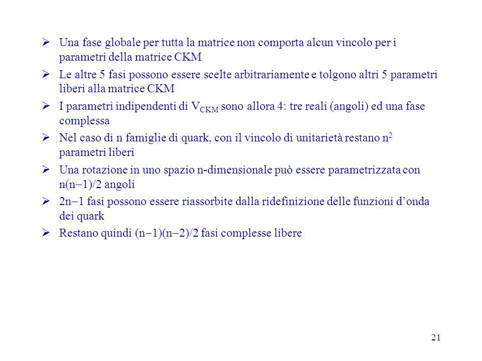 Una fase globale per tutta la matrice non comporta alcun vincolo per i parametri della matrice CKM