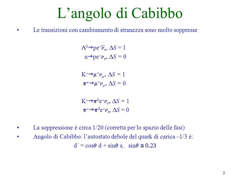 L'angolo di Cabibbo Le transizioni con cambiamento di stranezza sono molto soppresse. L0gpe-ne, DS = 1.