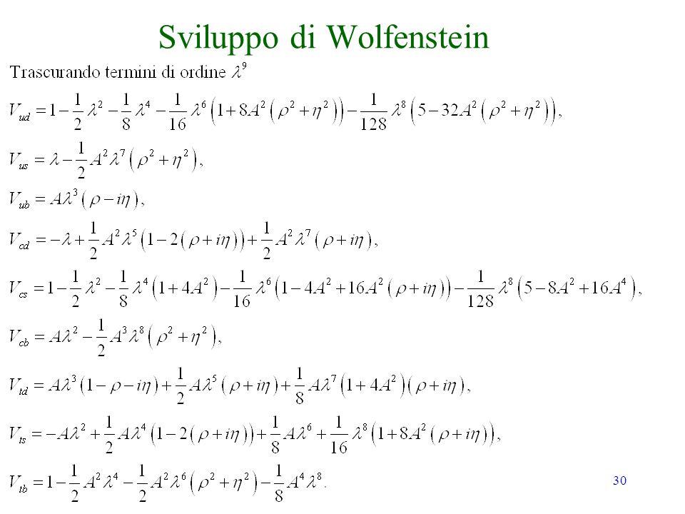 Sviluppo di Wolfenstein