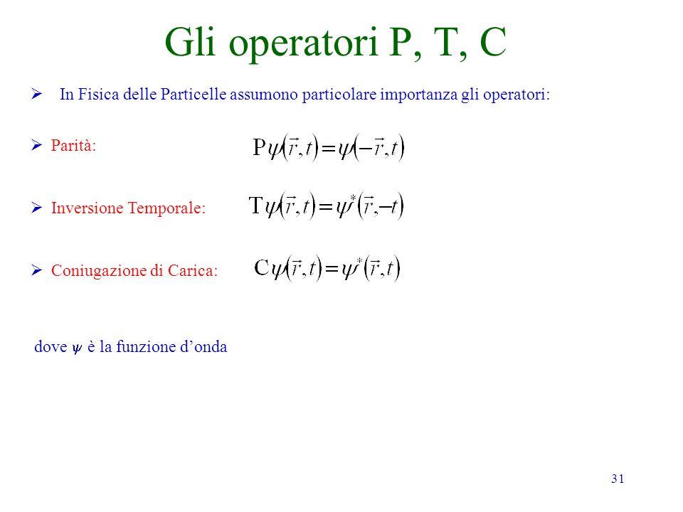 Gli operatori P, T, C In Fisica delle Particelle assumono particolare importanza gli operatori: Parità: