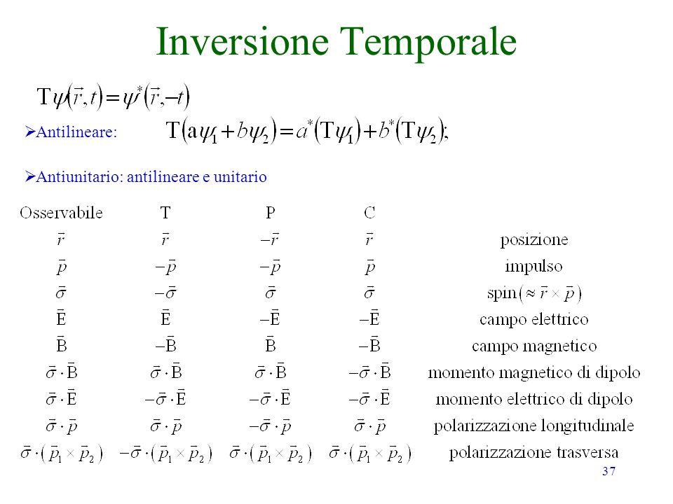 Inversione Temporale Antilineare: Antiunitario: antilineare e unitario