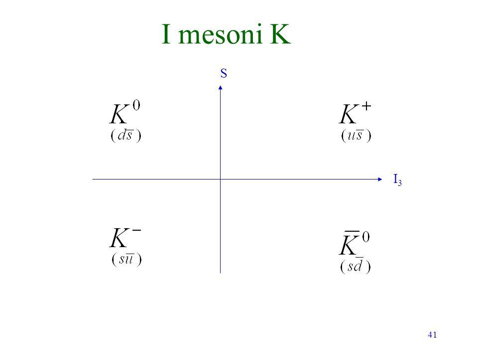 I mesoni K S I3
