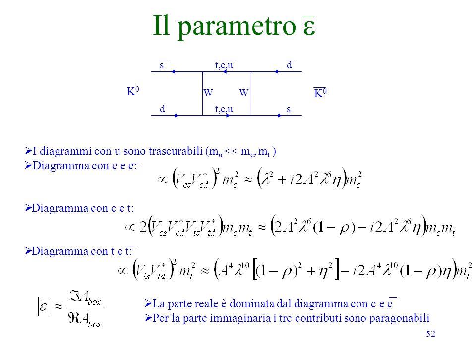 Il parametro e s. t,c,u. d. K0. W. W. K0. d. t,c,u. s. I diagrammi con u sono trascurabili (mu << mc, mt )