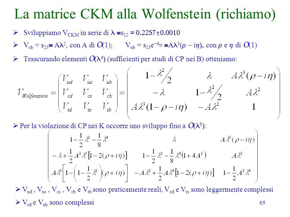 La matrice CKM alla Wolfenstein (richiamo)