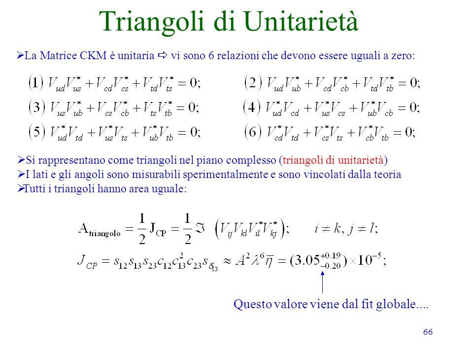 Triangoli di Unitarietà