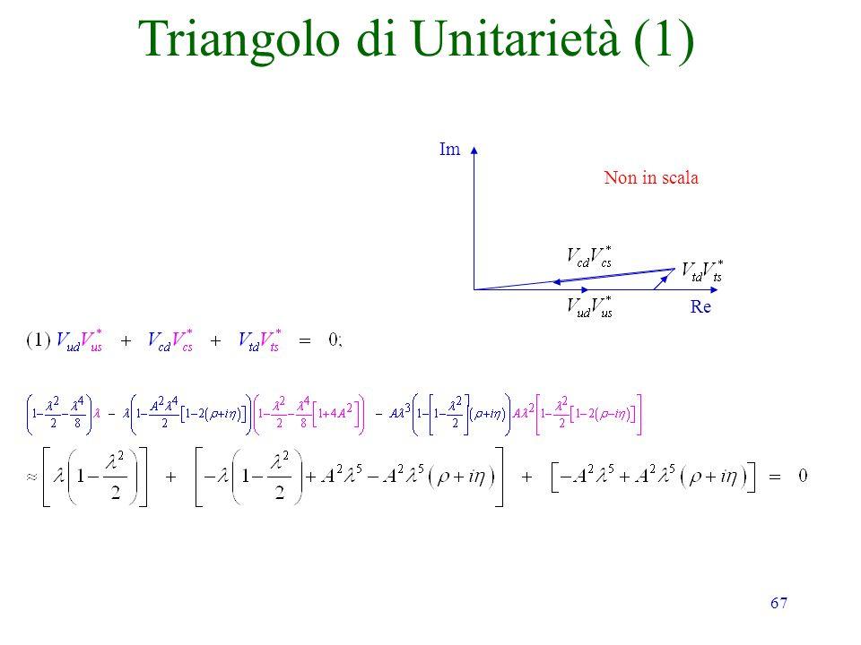 Triangolo di Unitarietà (1)