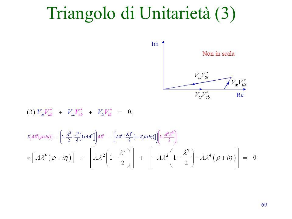 Triangolo di Unitarietà (3)