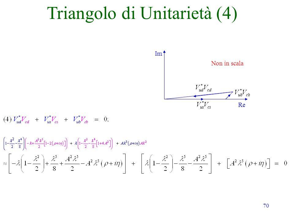 Triangolo di Unitarietà (4)