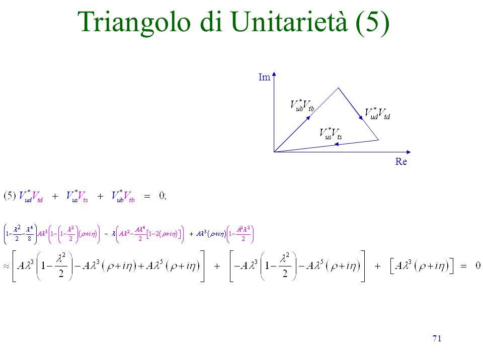 Triangolo di Unitarietà (5)