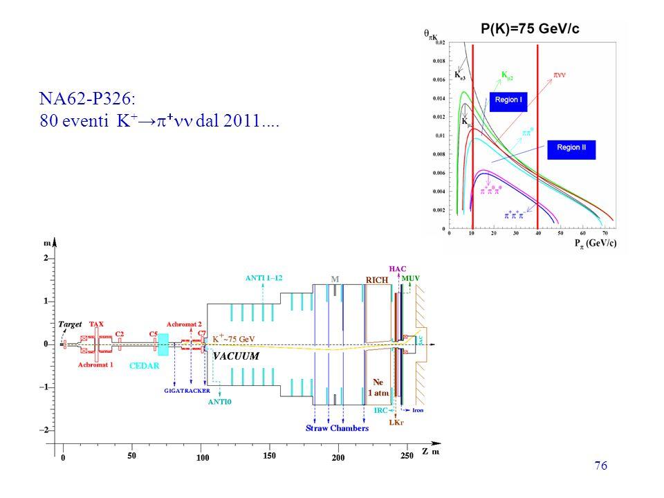 NA62-P326: 80 eventi K+→p+nn dal 2011....