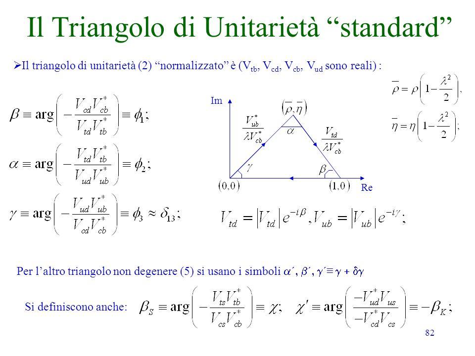 Il Triangolo di Unitarietà standard