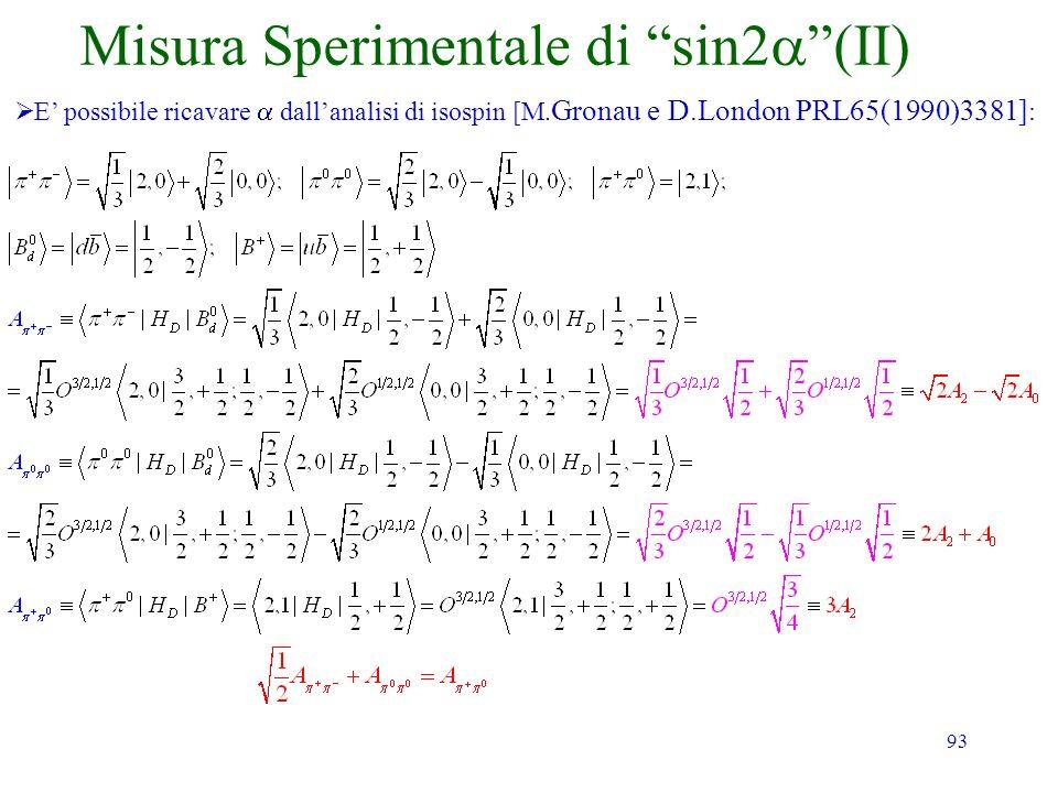 Misura Sperimentale di sin2a (II)