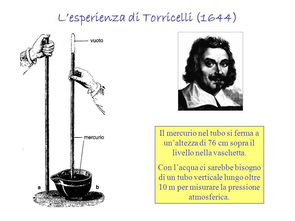 L'esperienza di Torricelli (1644)