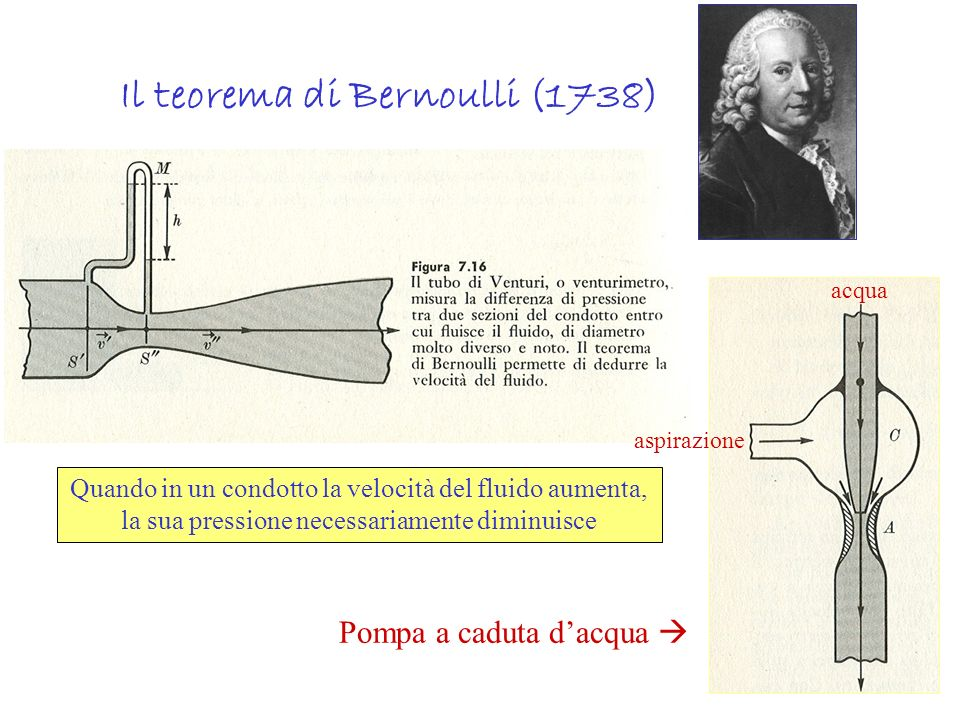 Il teorema di Bernoulli (1738)