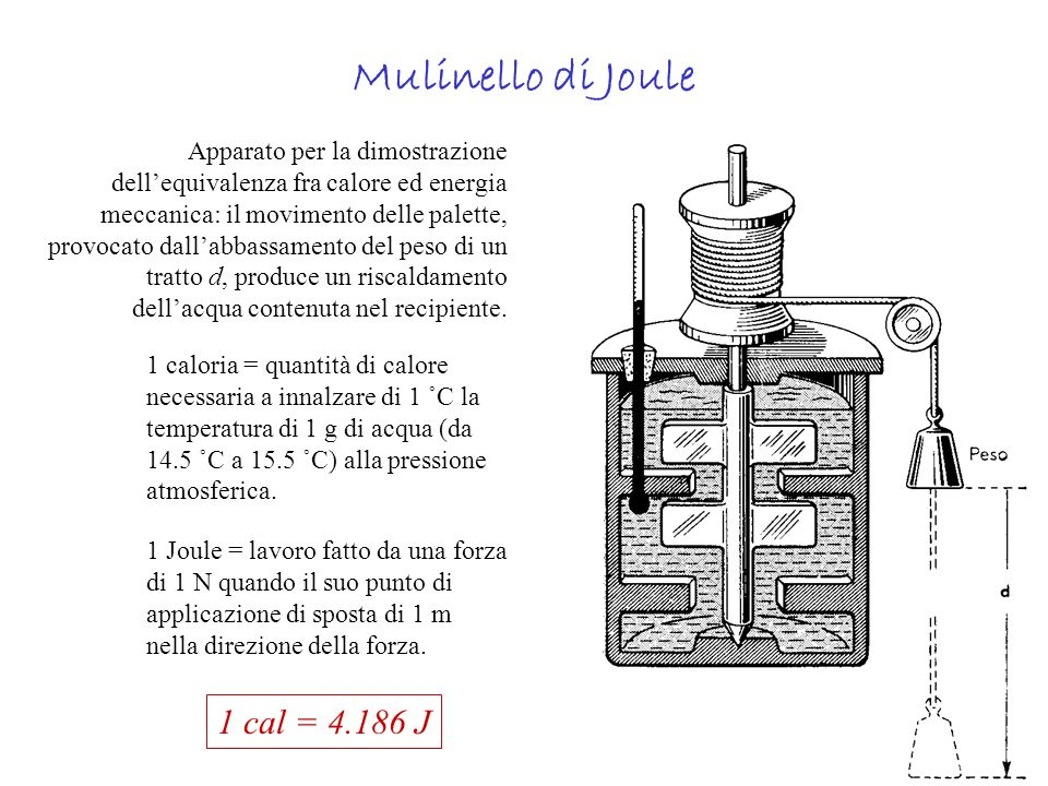 Mulinello di Joule 1 cal = 4.186 J
