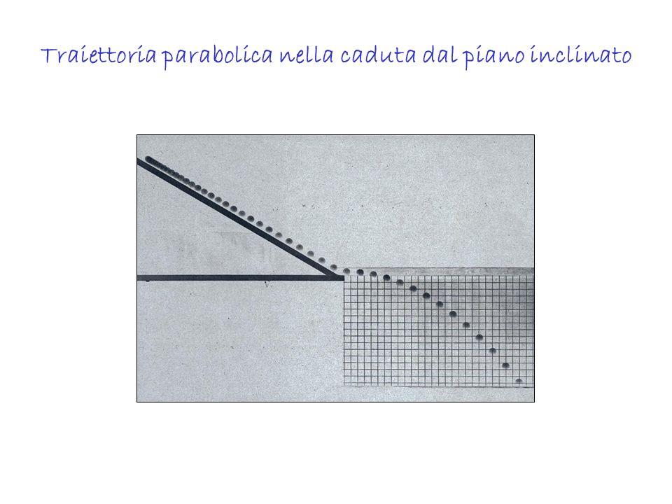 Traiettoria parabolica nella caduta dal piano inclinato