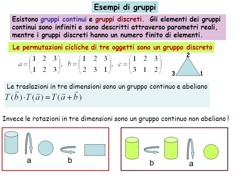Le permutazioni cicliche di tre oggetti sono un gruppo discreto