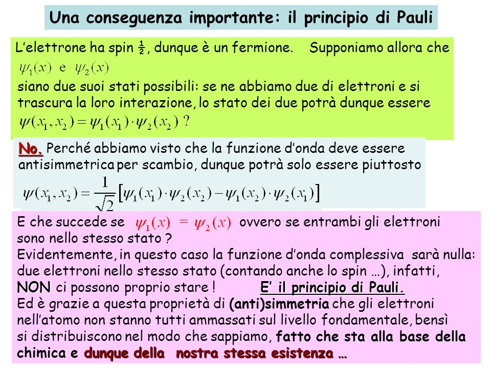 Una conseguenza importante: il principio di Pauli