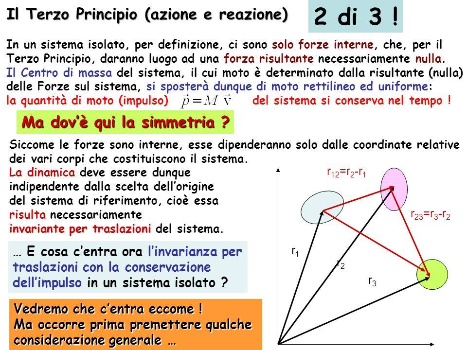 2 di 3 ! Il Terzo Principio (azione e reazione)