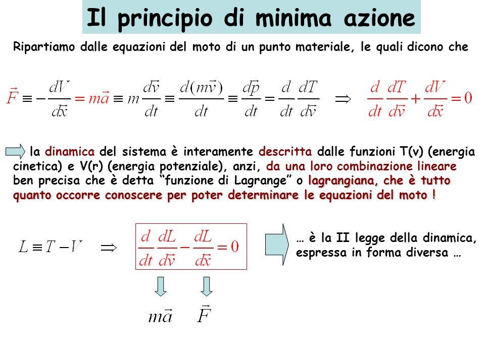 Il principio di minima azione