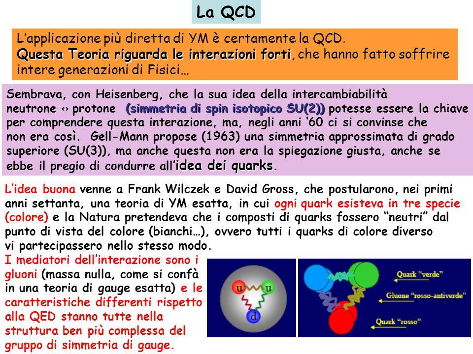 La QCD L'applicazione più diretta di YM è certamente la QCD.