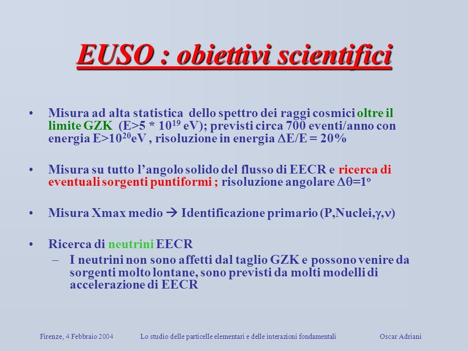 EUSO : obiettivi scientifici
