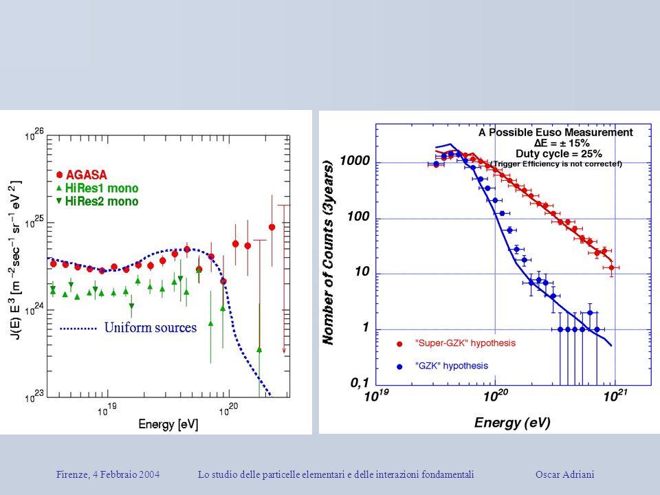 Firenze, 4 Febbraio 2004Lo studio delle particelle elementari e delle interazioni fondamentali Oscar Adriani.