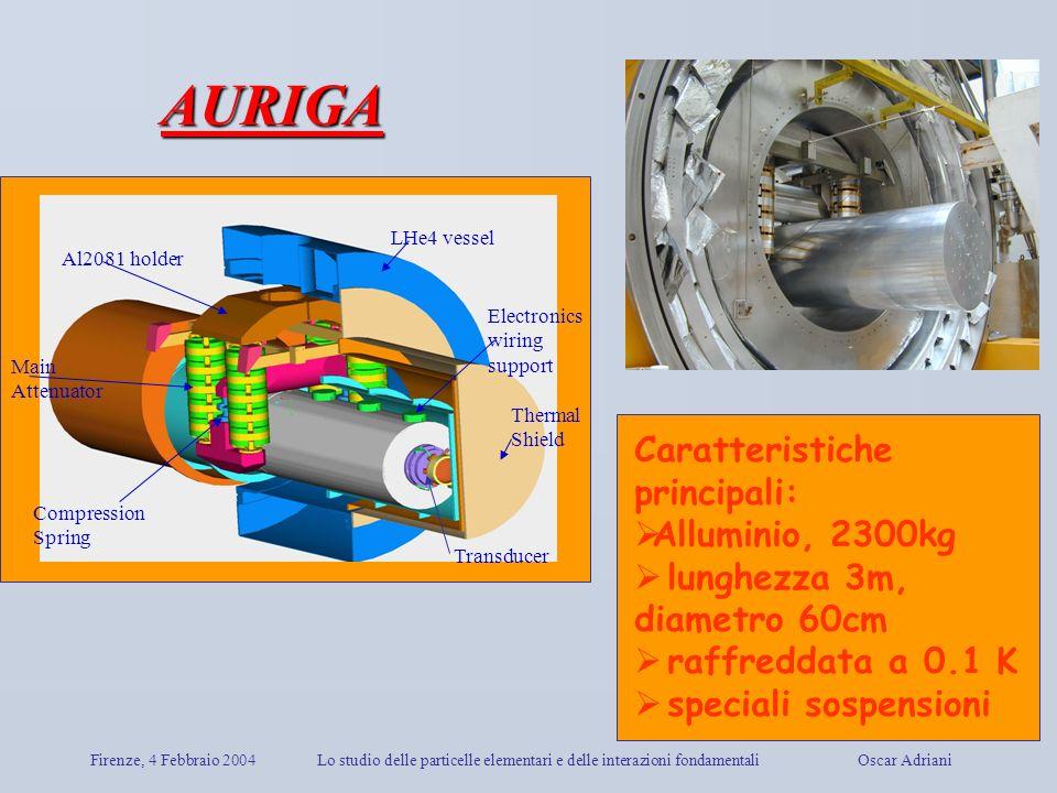 AURIGA Caratteristiche principali: Alluminio, 2300kg