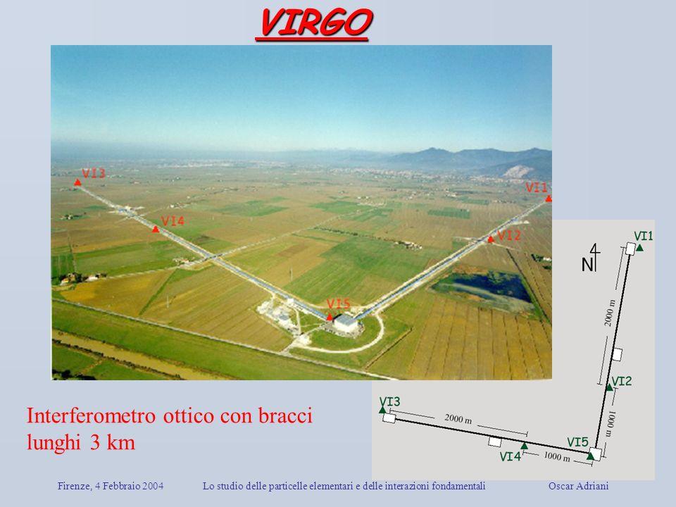 VIRGO Interferometro ottico con bracci lunghi 3 km