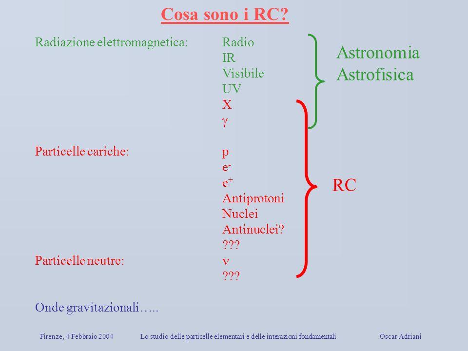 Cosa sono i RC Astronomia Astrofisica RC