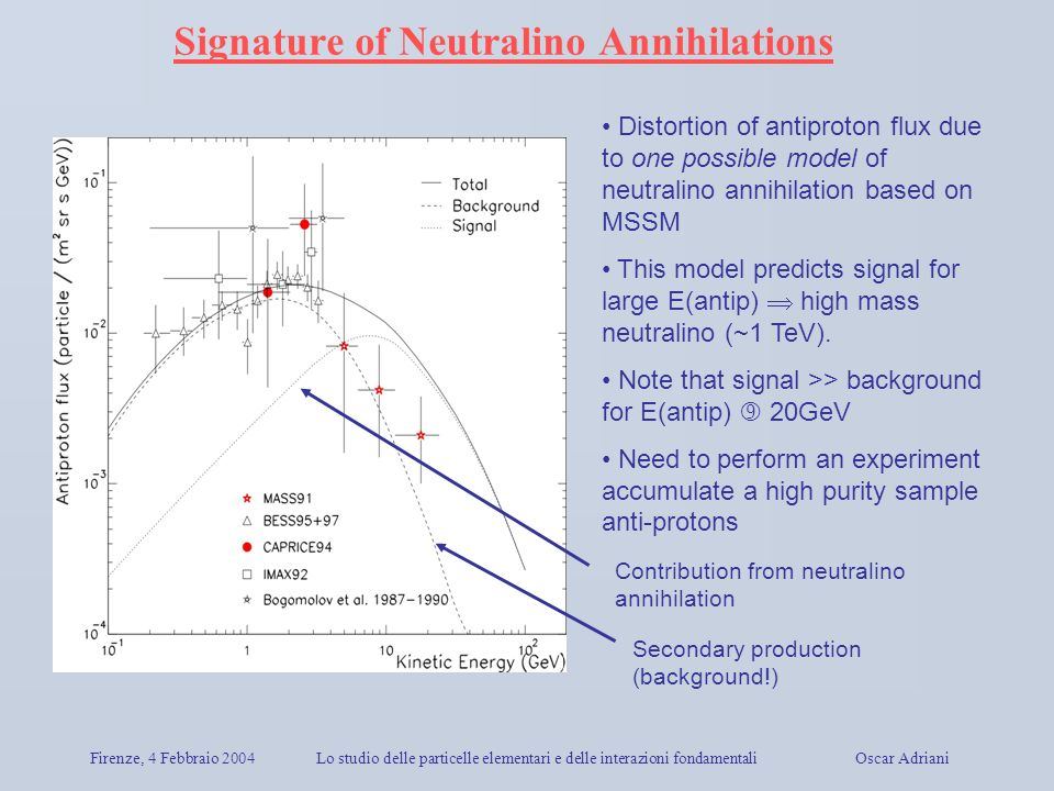 Signature of Neutralino Annihilations