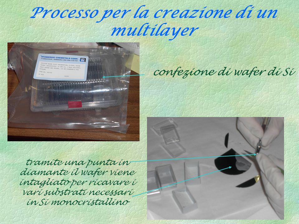 Processo per la creazione di un multilayer