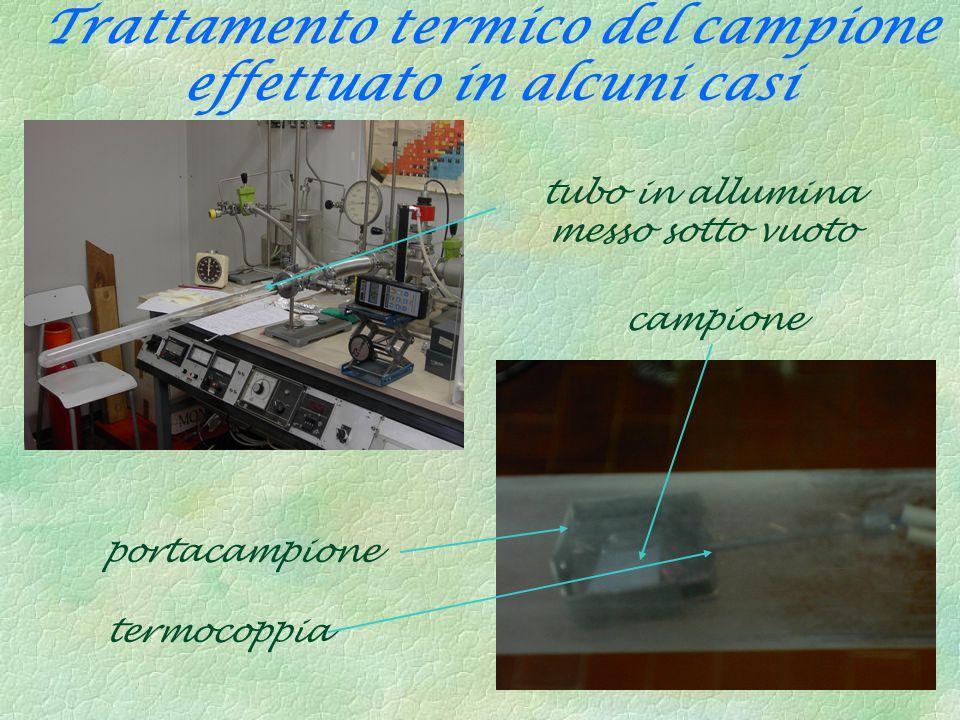 Trattamento termico del campione effettuato in alcuni casi