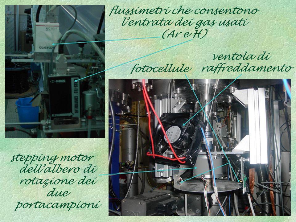 flussimetri che consentono l'entrata dei gas usati (Ar e H)