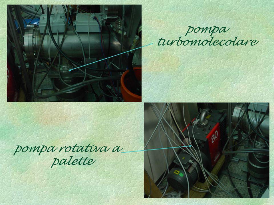 pompa turbomolecolare