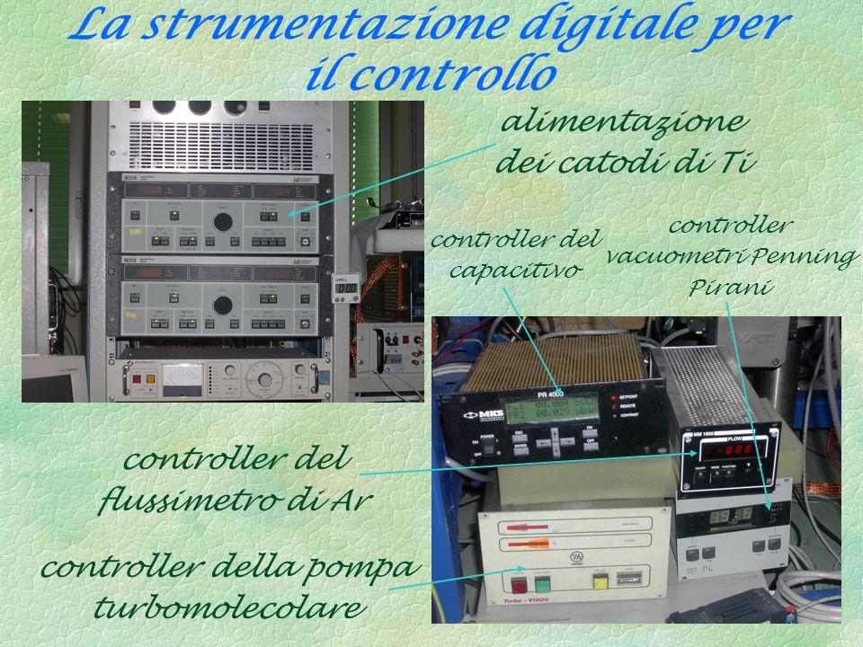 La strumentazione digitale per il controllo