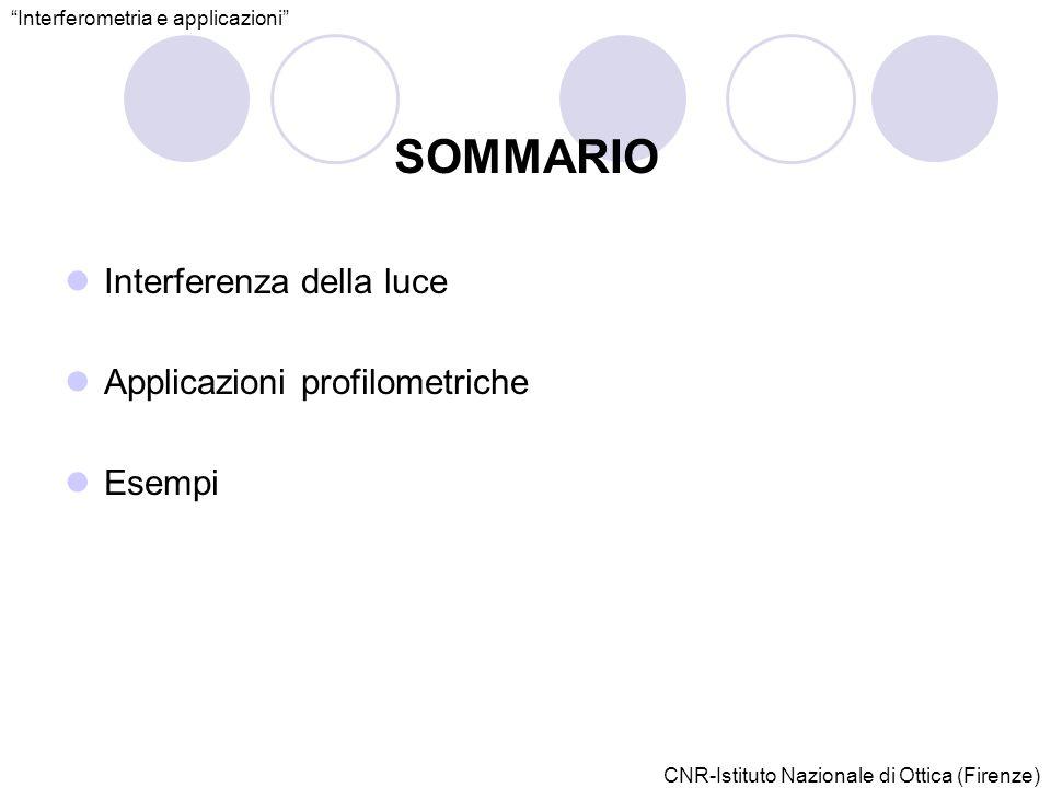 SOMMARIO Interferenza della luce Applicazioni profilometriche Esempi