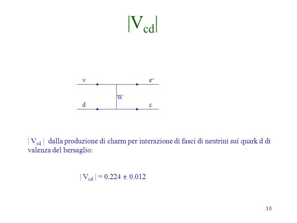 |Vcd| n. e- W. d. c. | Vcd | dalla produzione di charm per interazione di fasci di neutrini sui quark d di valenza del bersaglio: