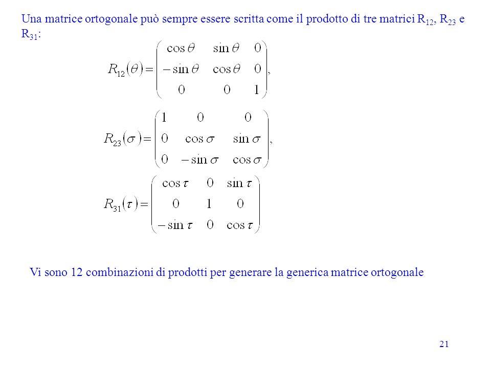 Una matrice ortogonale può sempre essere scritta come il prodotto di tre matrici R12, R23 e R31: