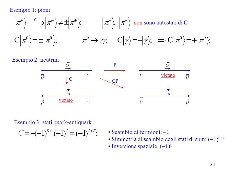 Esempio 3: stati quark-antiquark