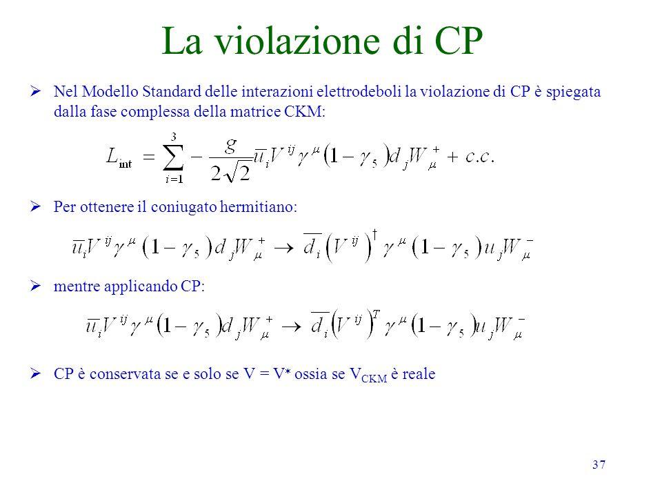 La violazione di CP Nel Modello Standard delle interazioni elettrodeboli la violazione di CP è spiegata dalla fase complessa della matrice CKM: